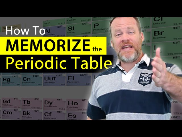 How To Memorize The Periodic Table – Easiest Way Possible to Remember Elements!
