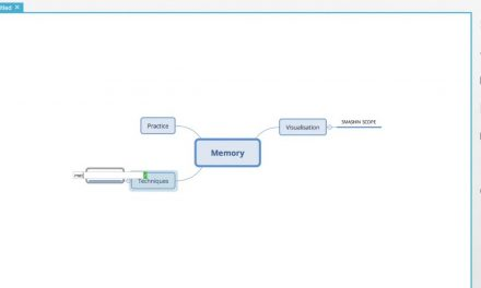 How to Mind Map!! using XMind